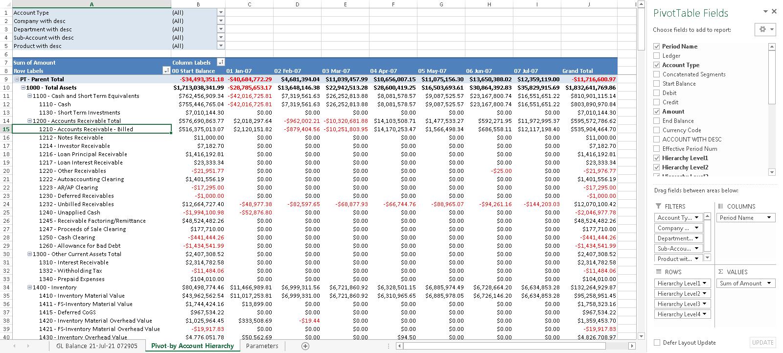 Blitz Report pivot table example